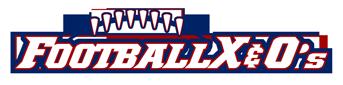 FootballXOs.com Logo